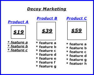 Decoy_Marketing_brecht